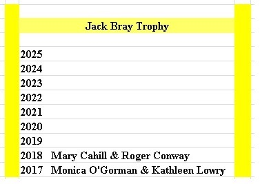 Ennell Post2016 Winners List Jack Bray Trophy